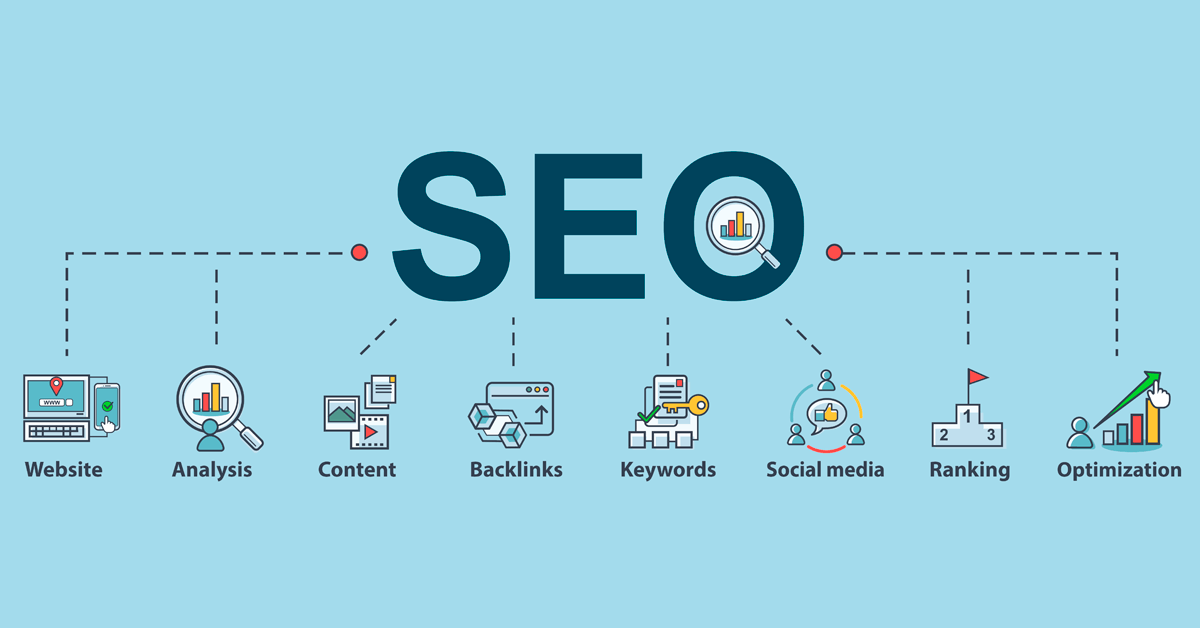 What is SEO – On Page SEO and Off Page SEO. How do you do it?